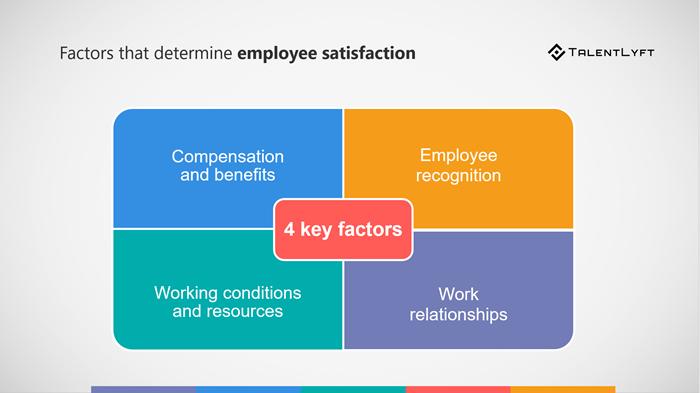 Employee-satisfaction-factors