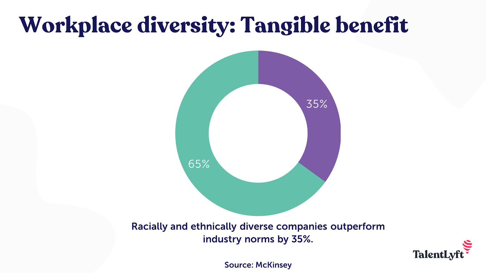Workplace diversity benefit statistic