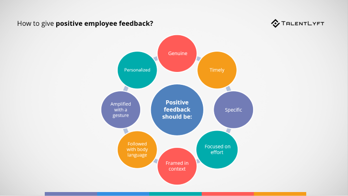 How-to-give-positive-employee-feedback