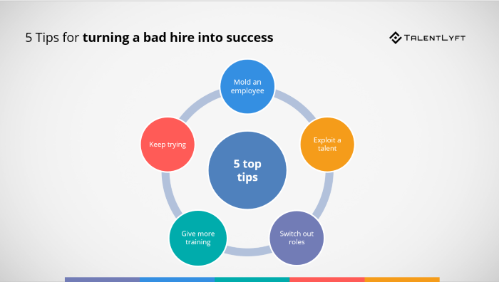 5-tips-for-turning-a-bad-hire-into-success