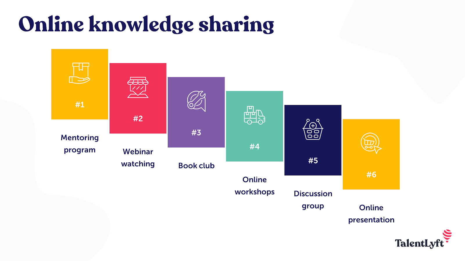 Online knowledge sharing sessions