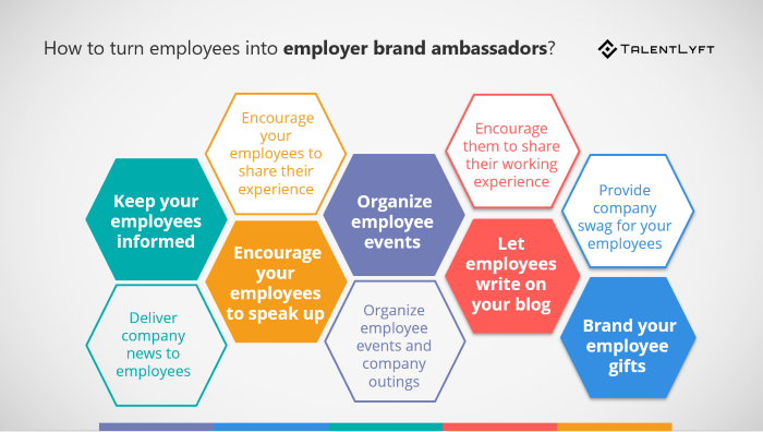 How-to-turn-employees-into employer-brand-ambassadors