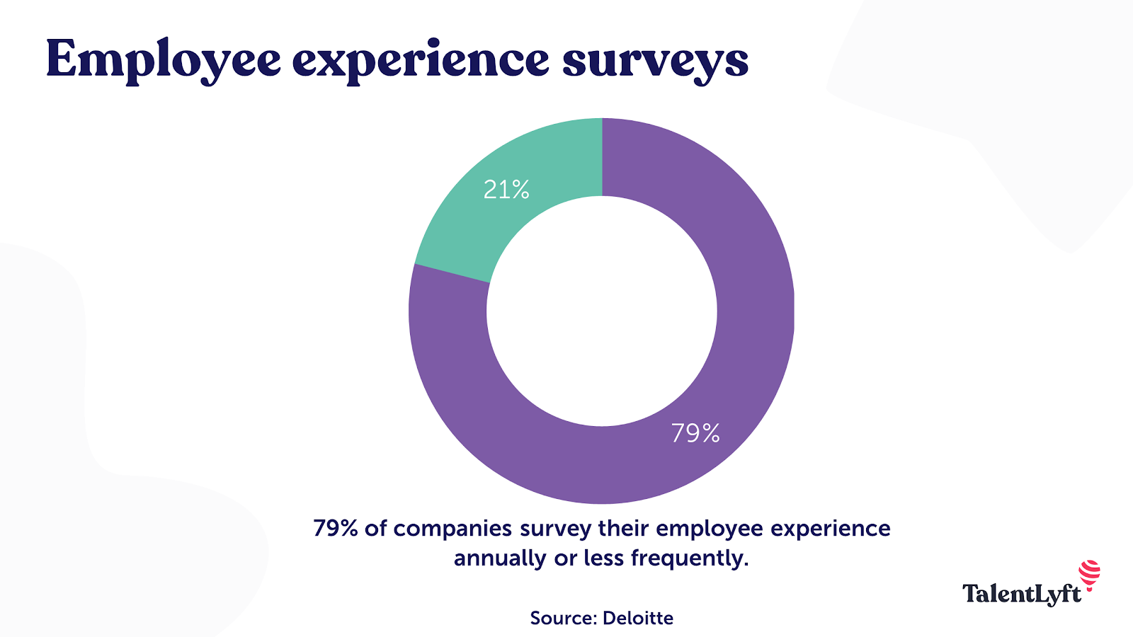 Employee experience survey
