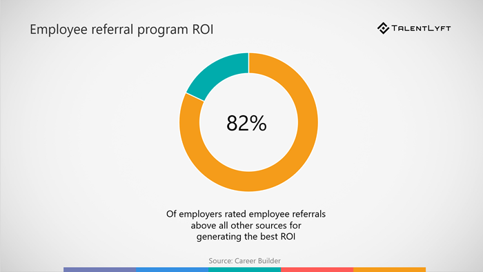 Best-Recruitment-Tools- 2019-Employee-Referral-ROI