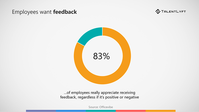 Employees-want-feedback-statistic