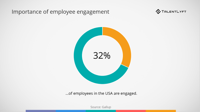 Collaborative-recruiting-benefit-Improve-employee-engagement