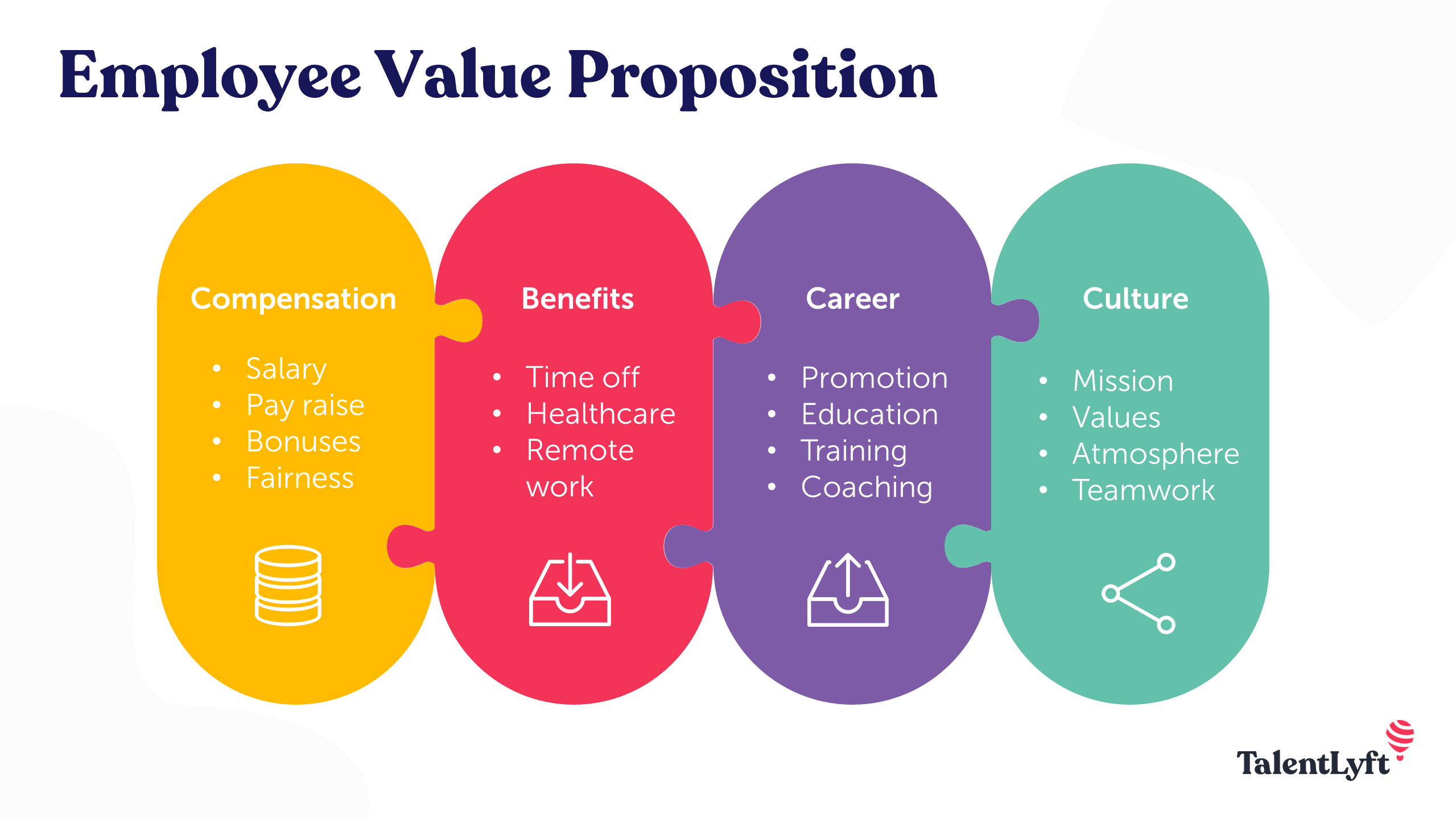 How-to-define-employee-value-proposition-attract-candidates