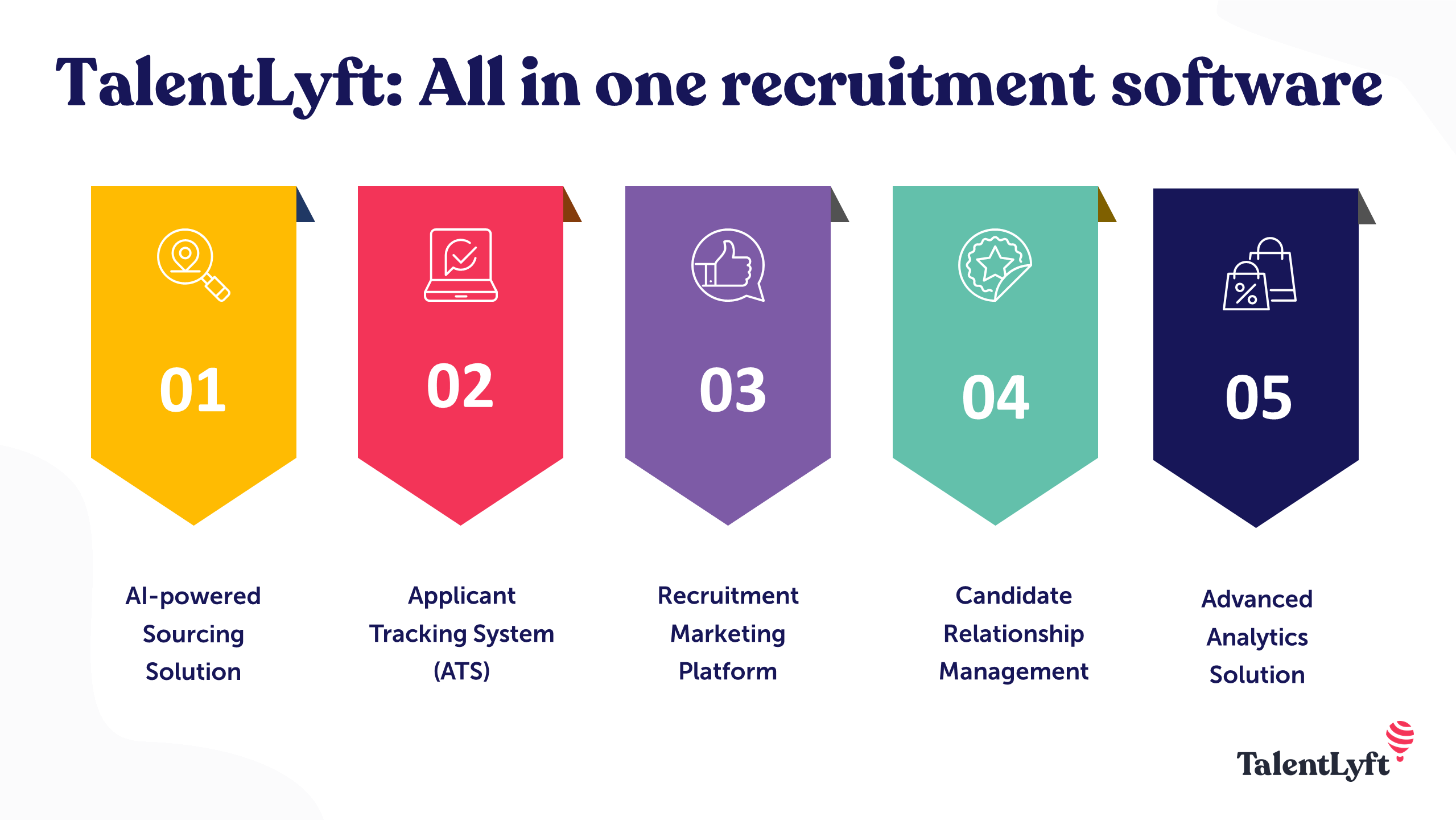 TalentLyft - all in one recruitment software