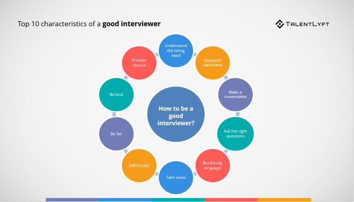 10-characteristics-of-a-good-interviewer
