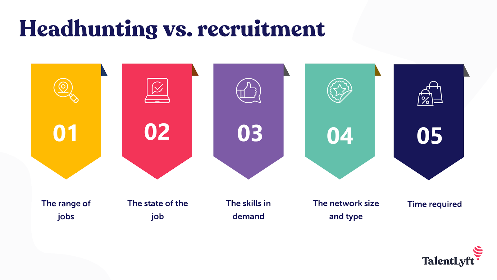 Headhunting and recruiting