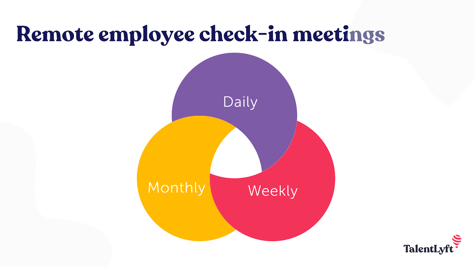Remote employee check in meetings
