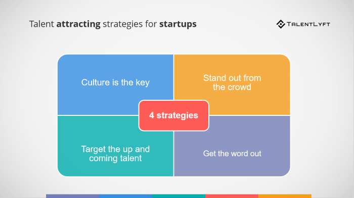 Strategies-for-Startups to-Attract-Top-Tech-Talent