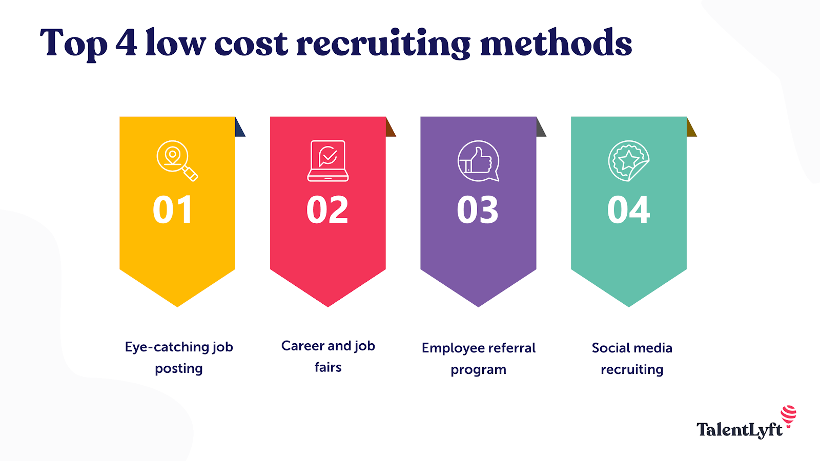4 low cost recruiting methods