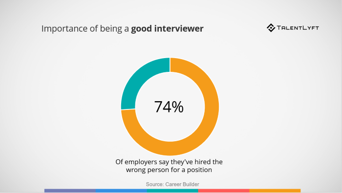 Importance-of-being-a-good-interviewer