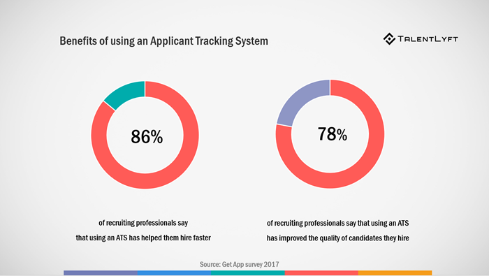 Best-Recruitment-Tools- 2019-applicant-tracking-system