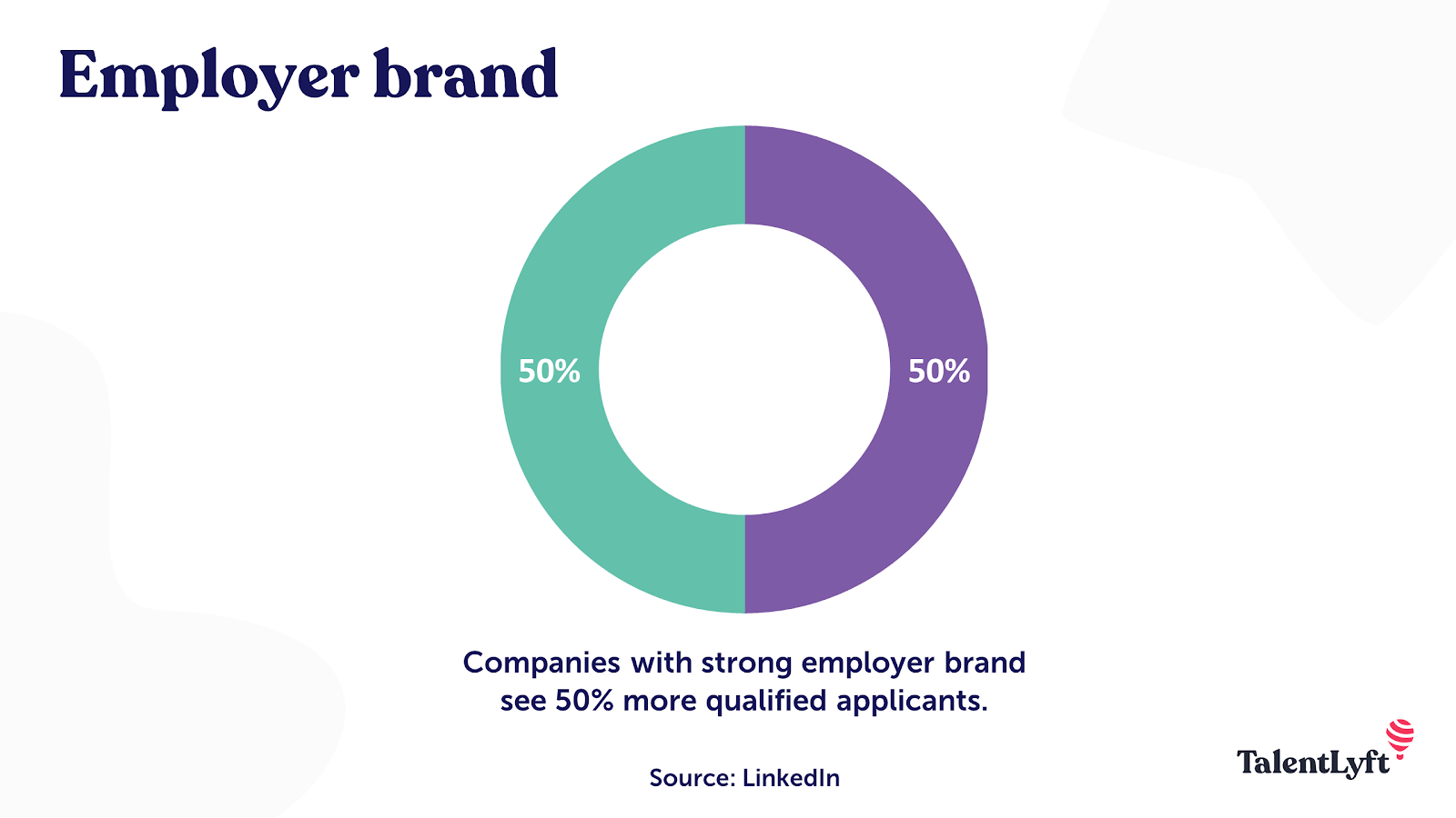 Importance of employer brand for high volume recruitment