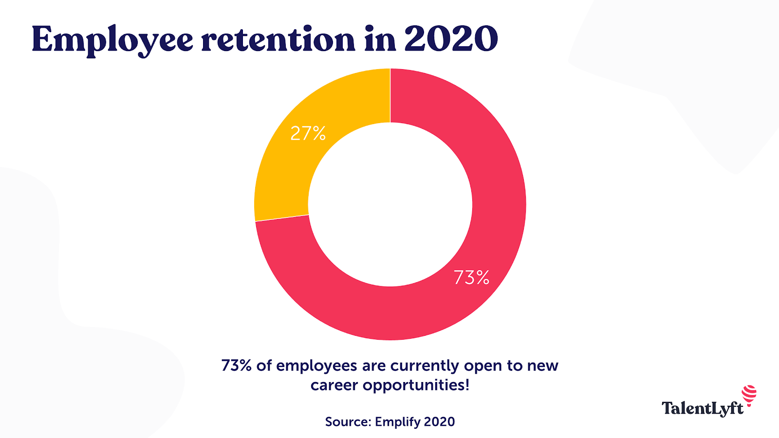 Employee retention statistic 2020