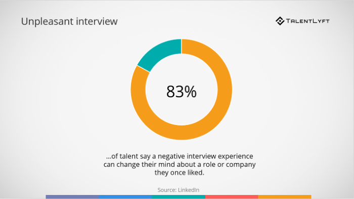 Job-interview-importance