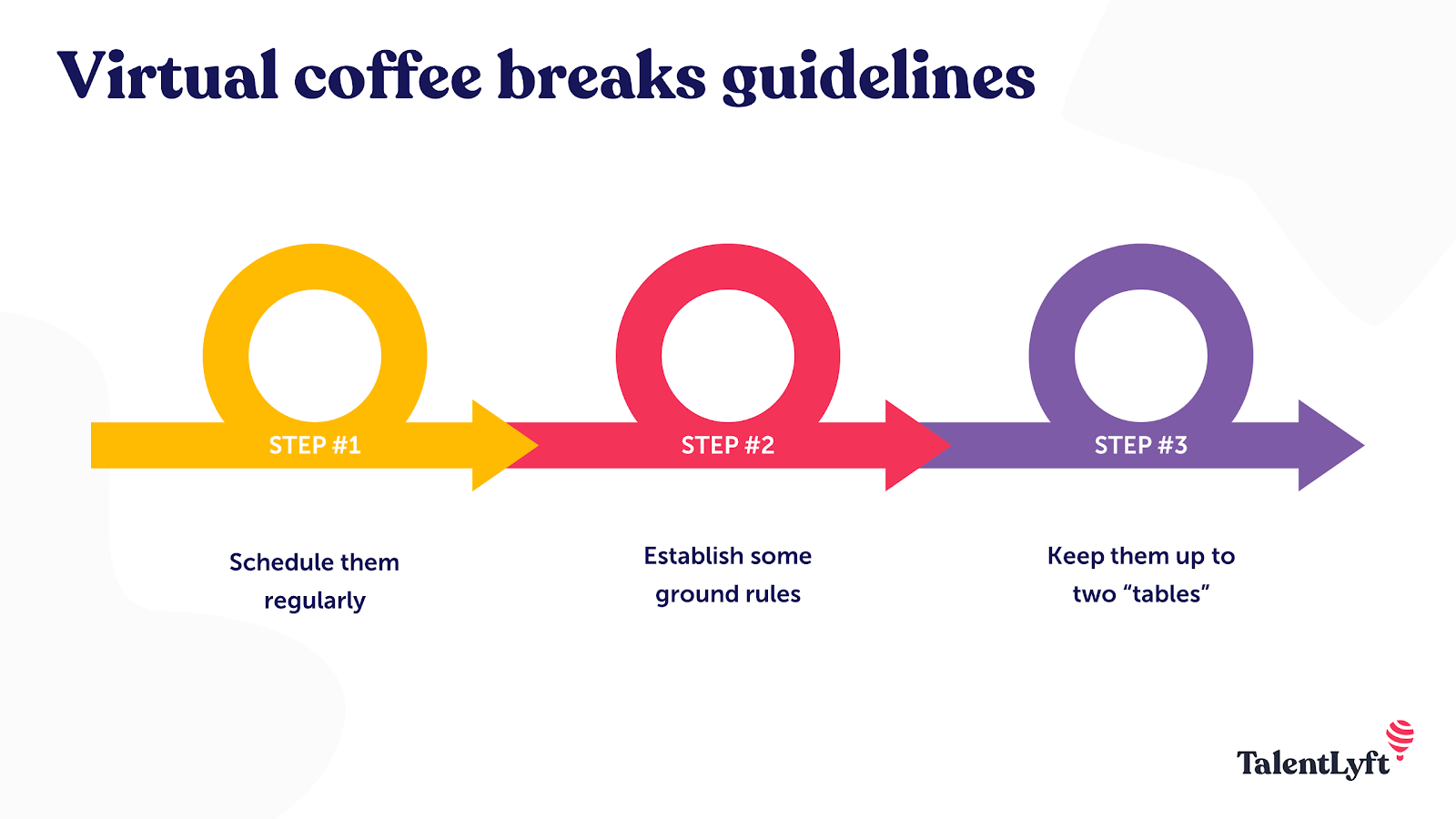 Virtual coffee break guidelines