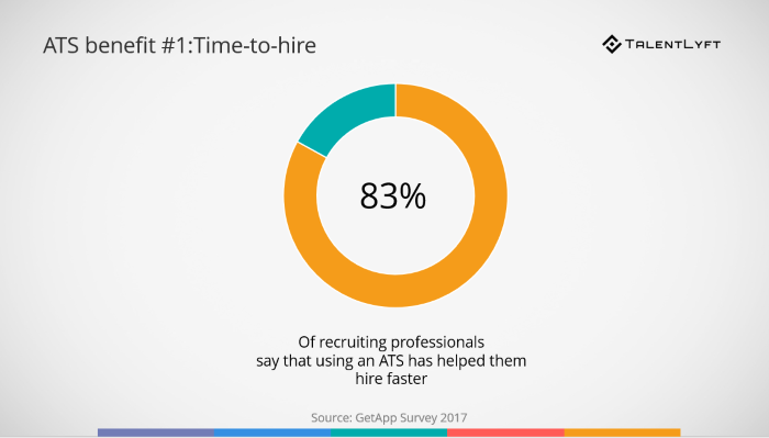 How-to-reduce-time-to-hire