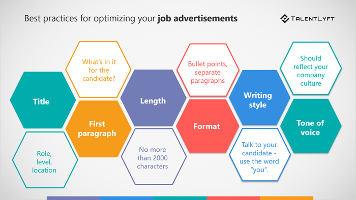 Best-practices-job-advertising