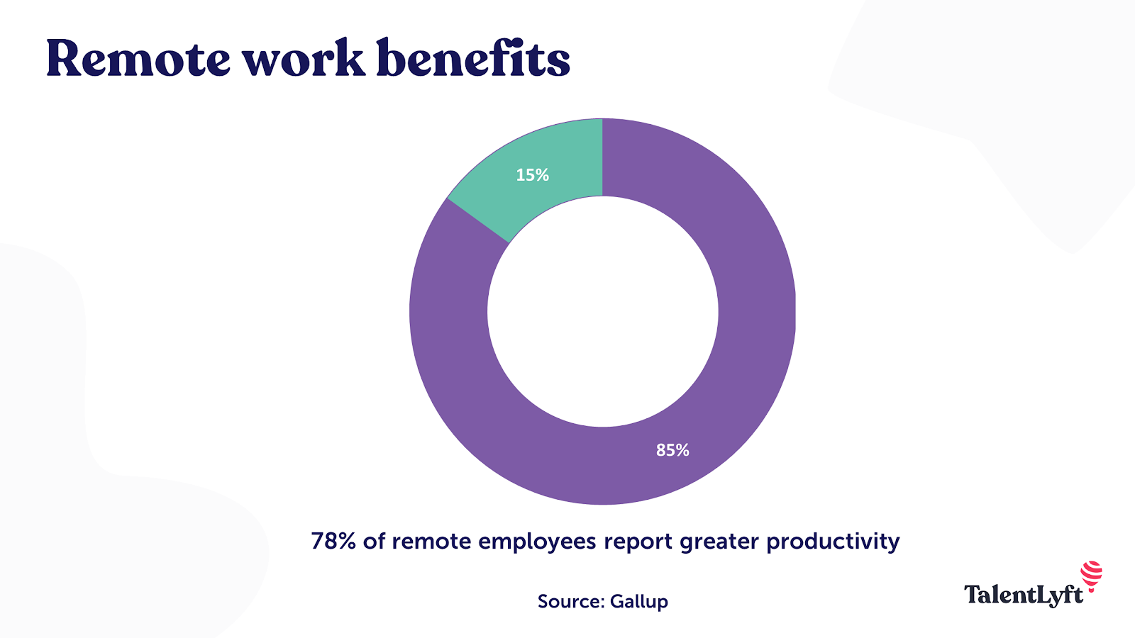 Remote work benefit - higher productivity