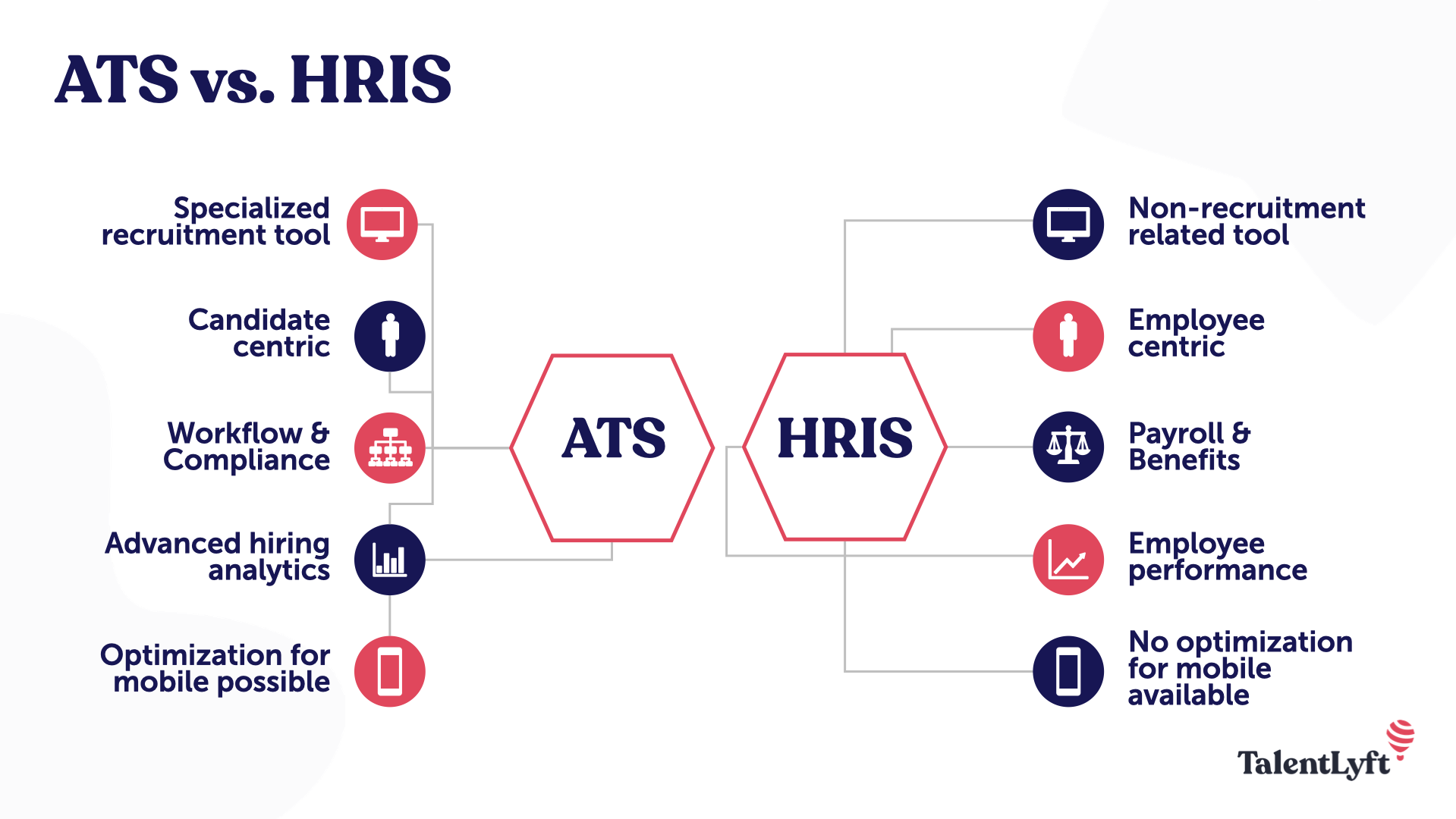 ATS vs. HRIS infographics