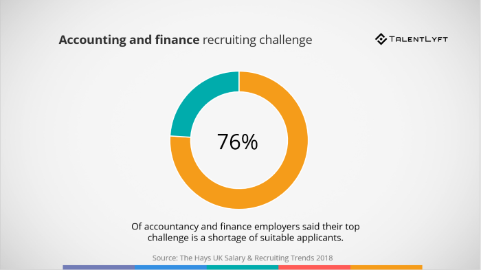 Guide-accounting-and-finance-recruiting