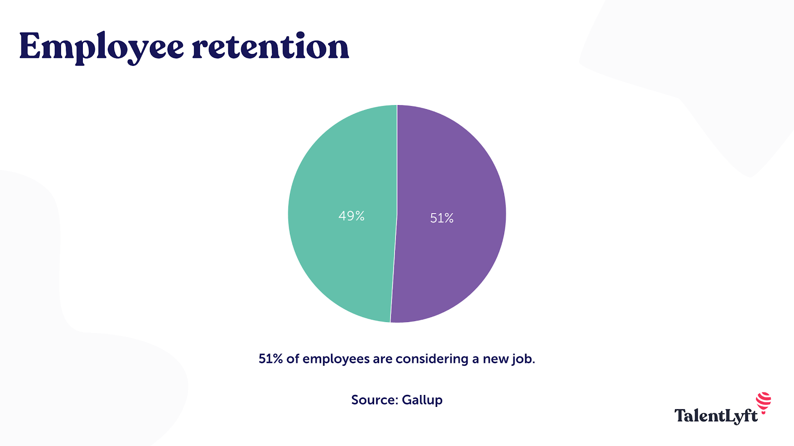 Employee retention statictic