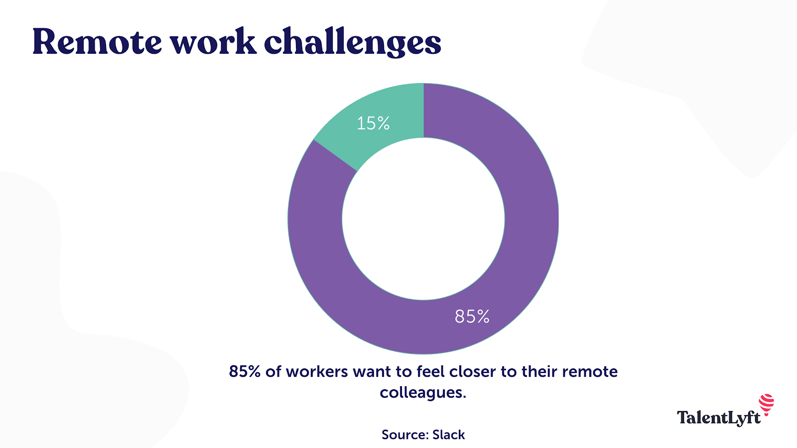 Remote work challenges and opportunities
