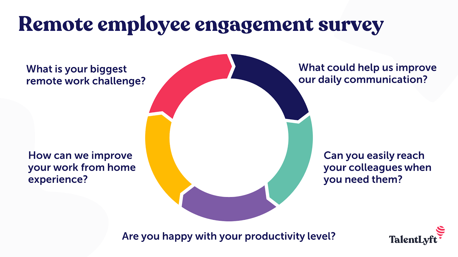 Remote employee engagement survey questions