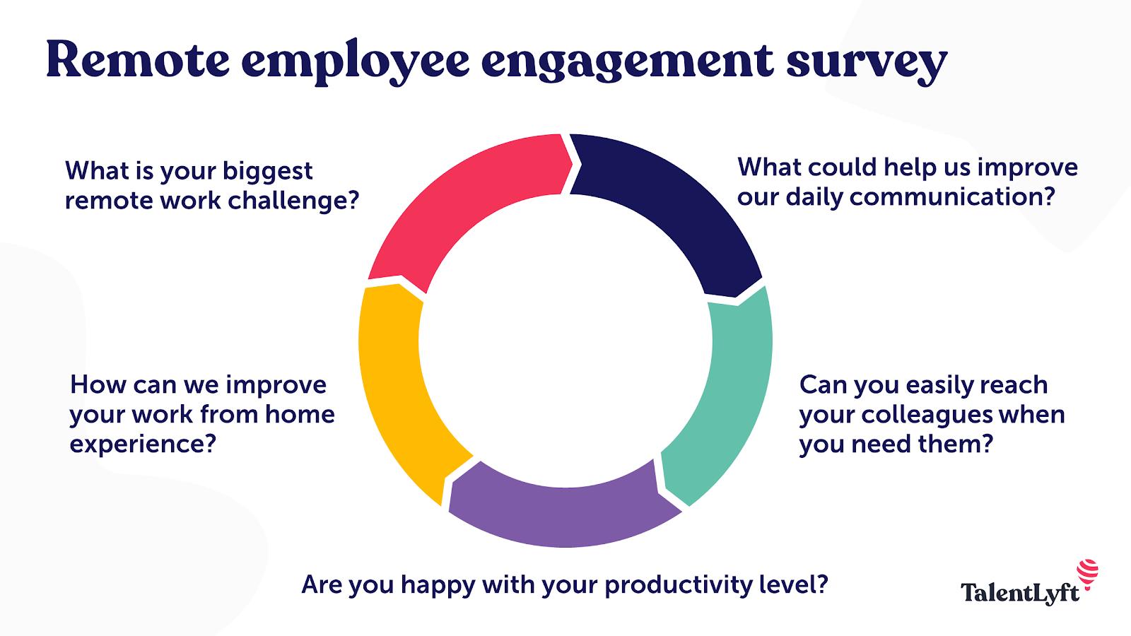 Remote employee engagement survey questions