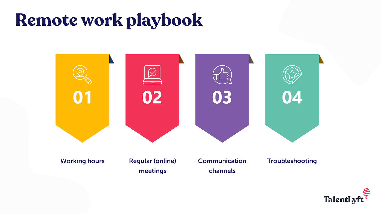 Remote work playbook