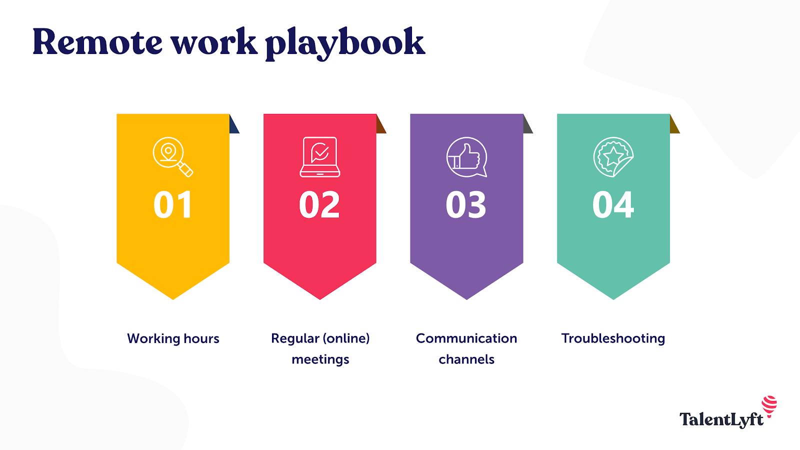 Remote work playbook