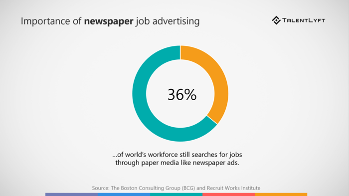 Importance-of-newspaper-job-advertising