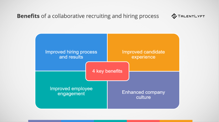 Collaborative-recruiting-benefits