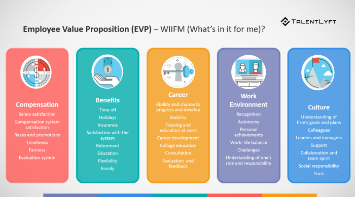 Recruitment-marketing-employee-value-proposition