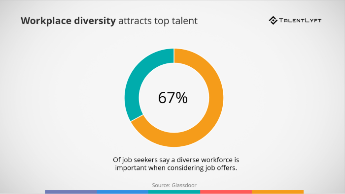 Workplace-diversity-benefits-for-recrutment