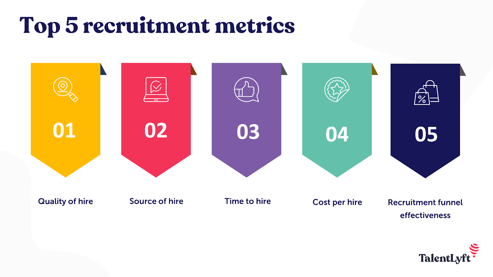 Top 5 recruitment metrics