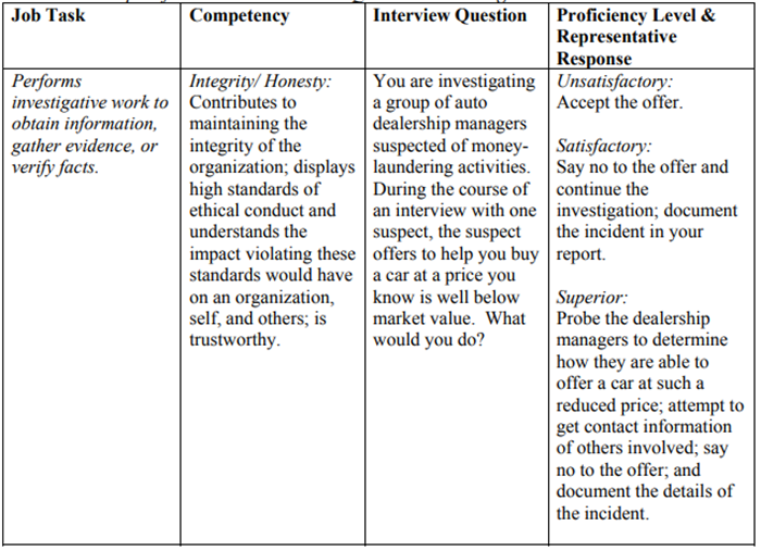 Structured-interview-question-rating-scale