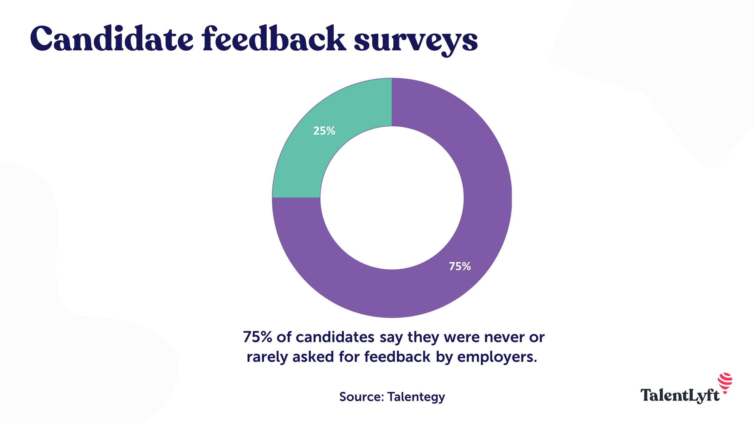 Candidate feedback survey