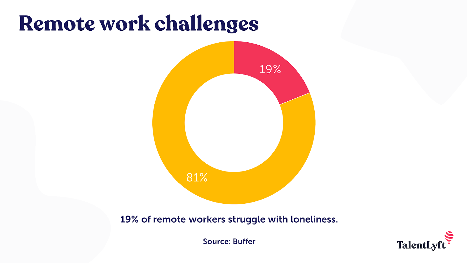 Remote work challenges