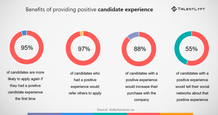 recruiting-trends-2019-you-should-implement