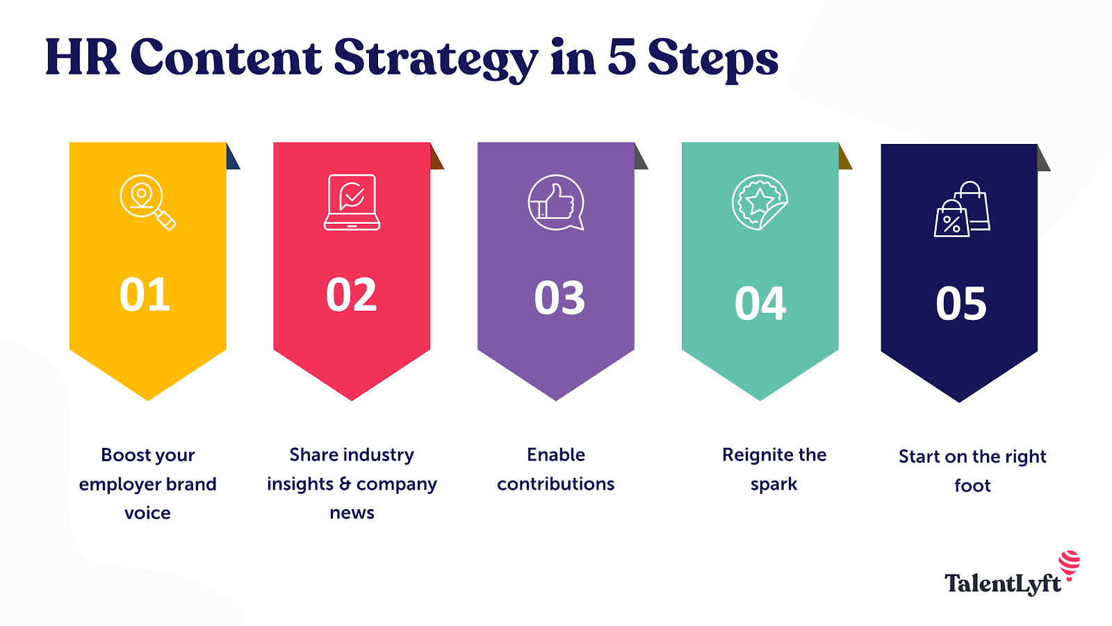 Build HR content strategy in 5 easy steps