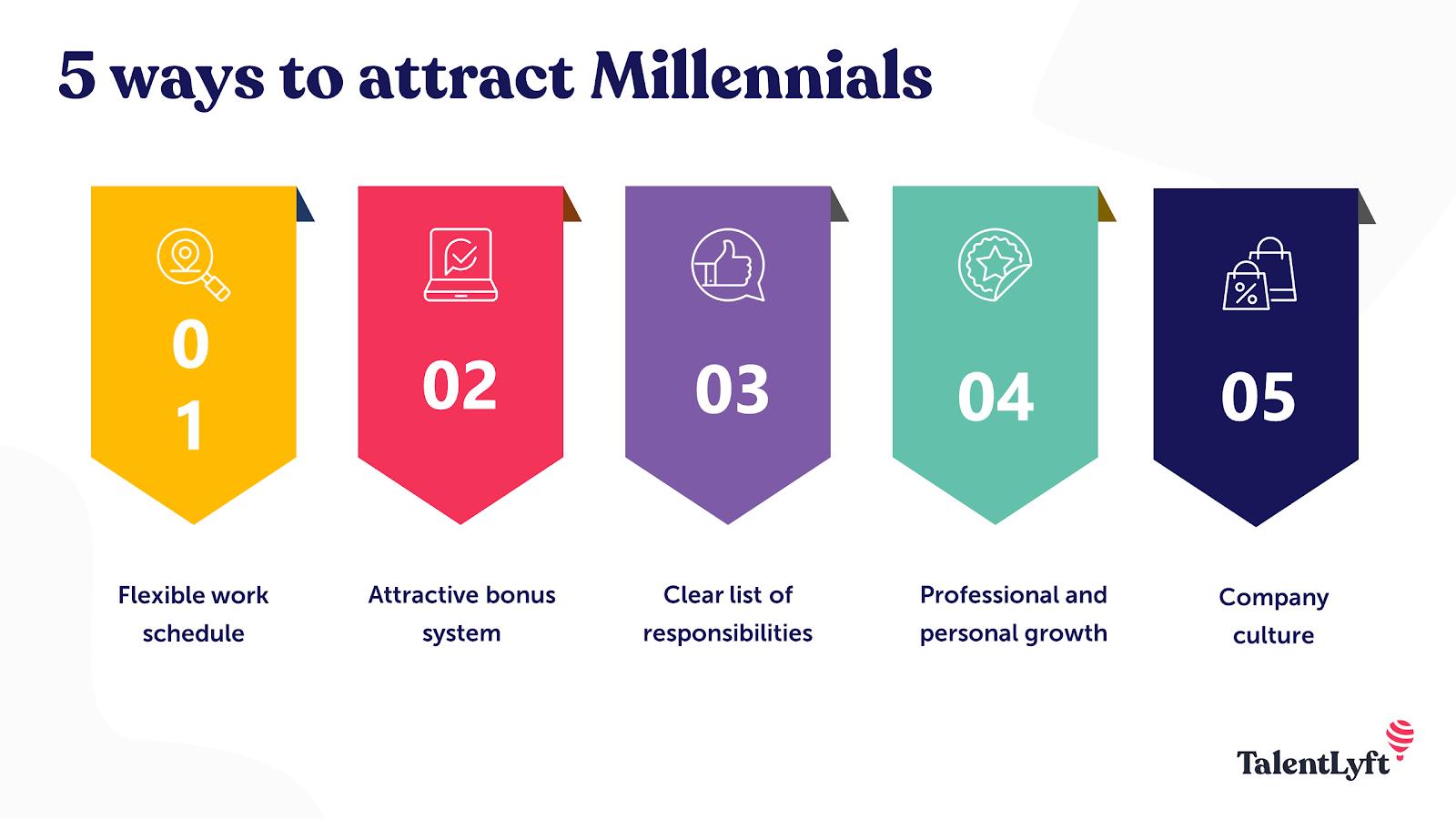 5 ways to attract generation Y Millennials