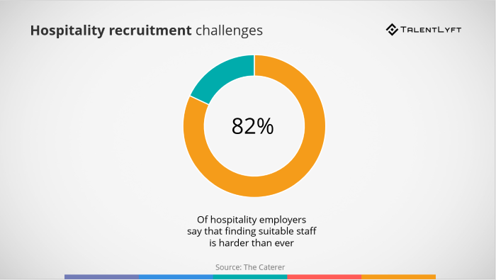 HR-guide-hospitality-recruitment