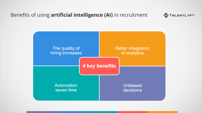 Benefits of AI in recruitment