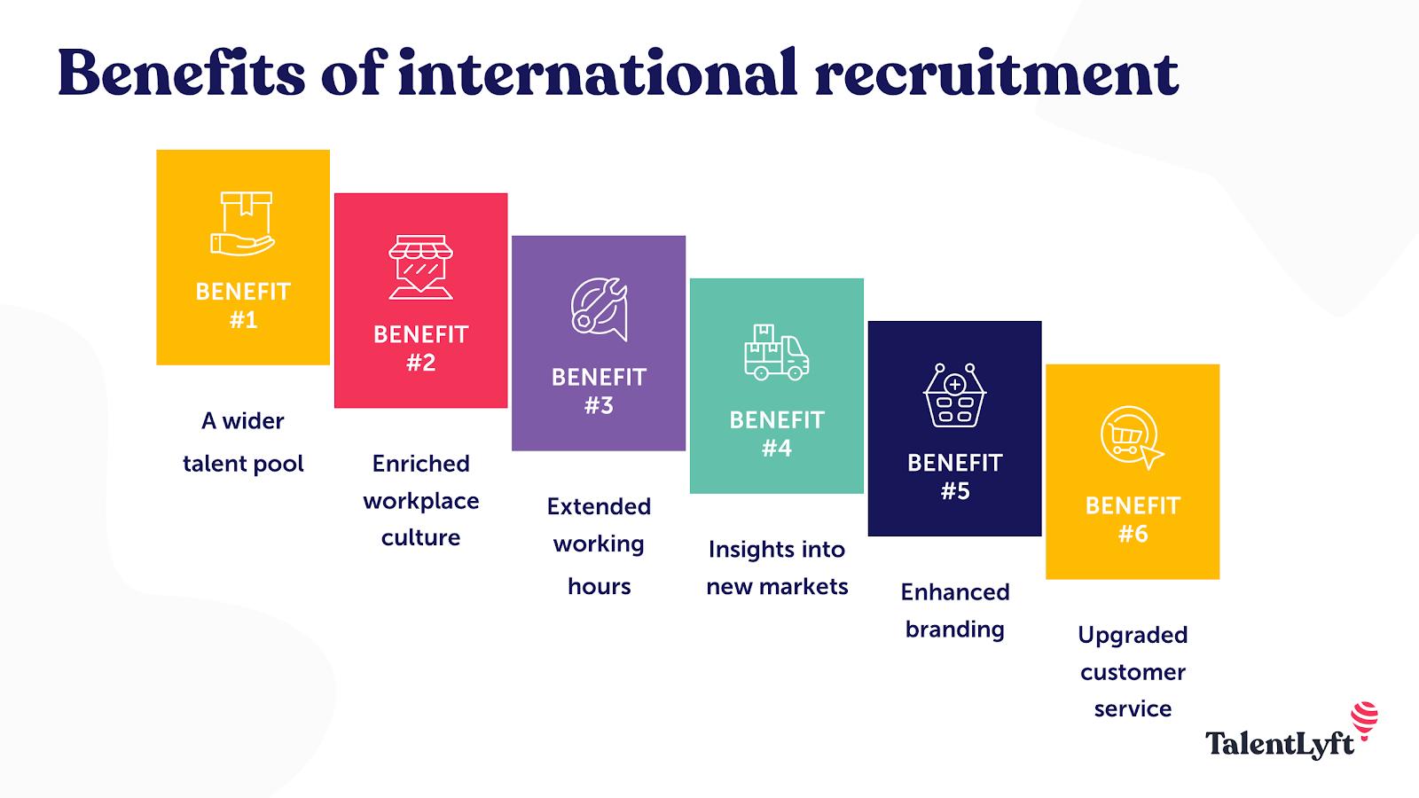 Benefits of international recruitment