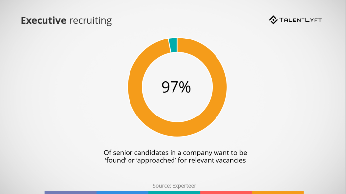 HR-guide-executive-recruiting