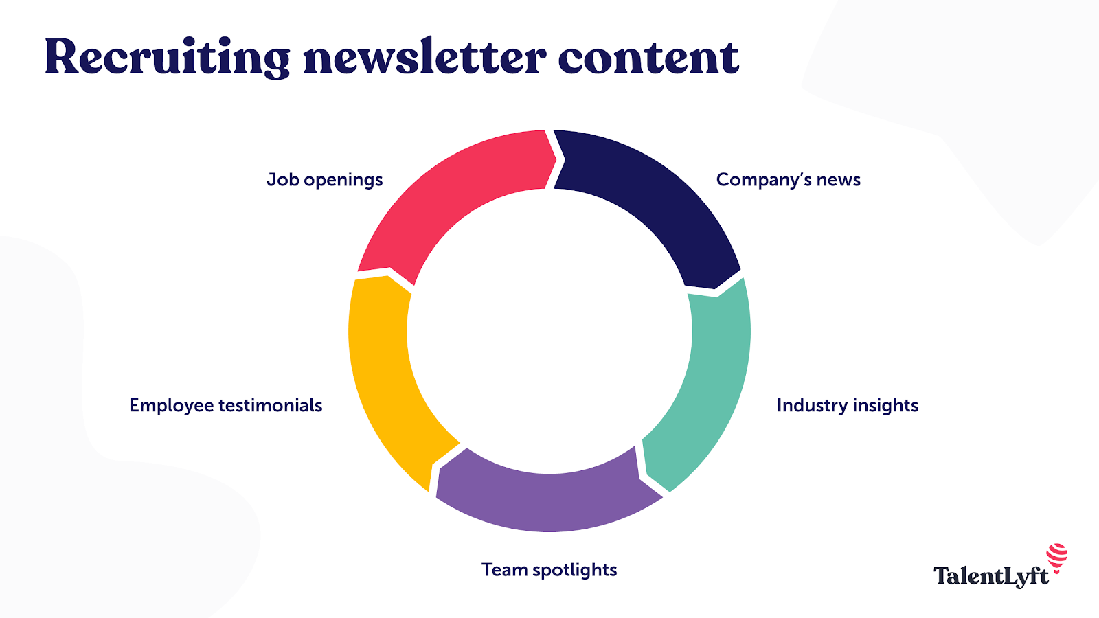 Recruiting newsletter content